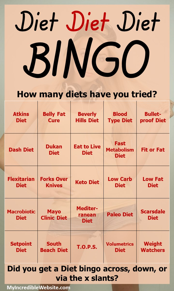 Diet Diet Diet Bingo: How many of these diets have you tried? #diets #nutrition #fitness